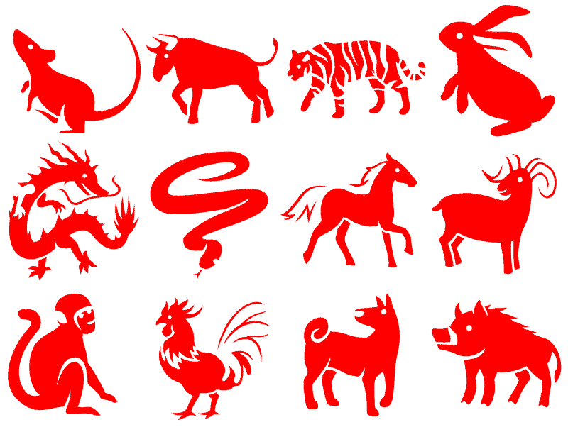 Chinese Zodiac Animal Signs luck Prediction