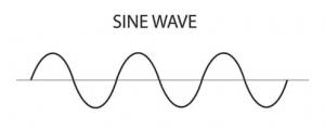 Feng Shui Qi flow slowly in sine wave shape!