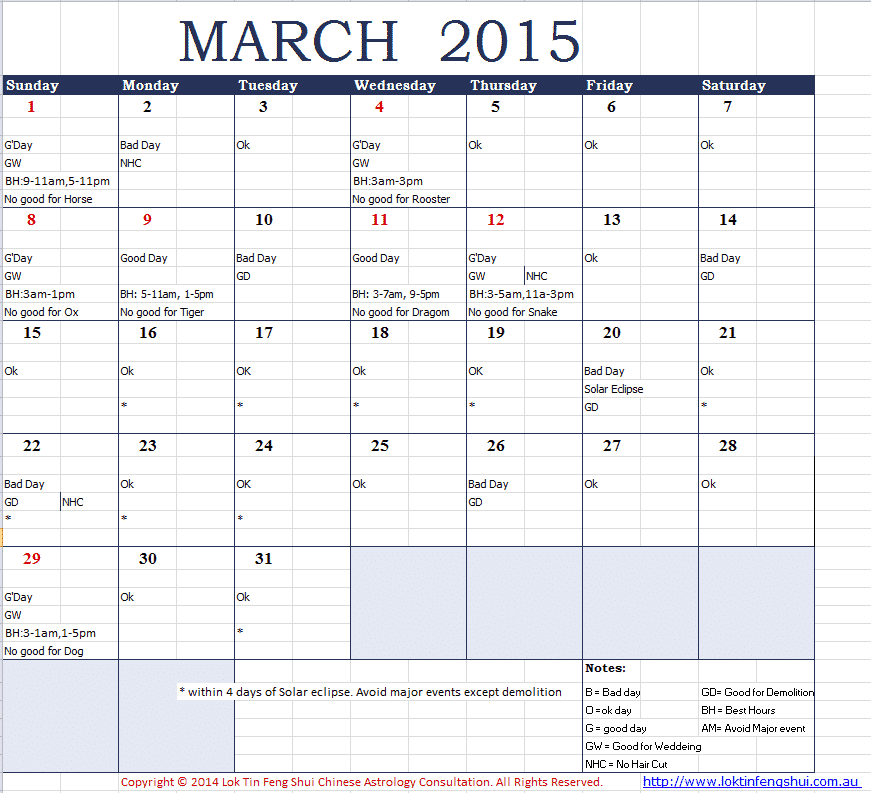 Good days and Bad days in March 2015