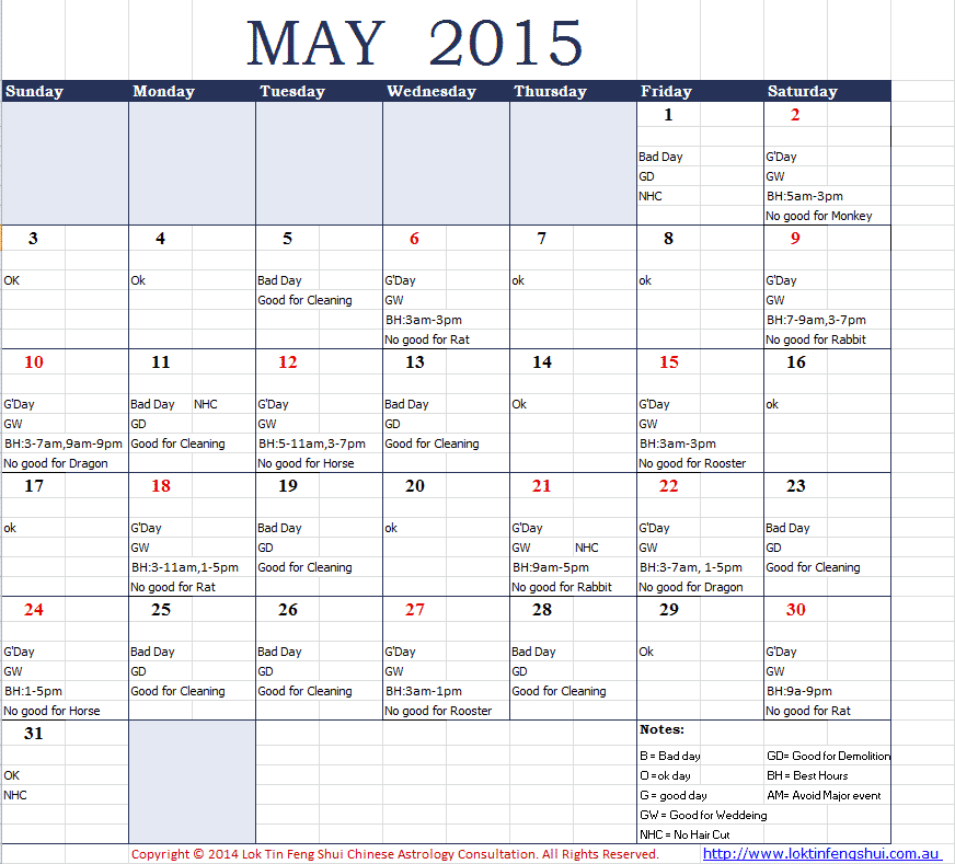 Good Days Bad Days in May 2015