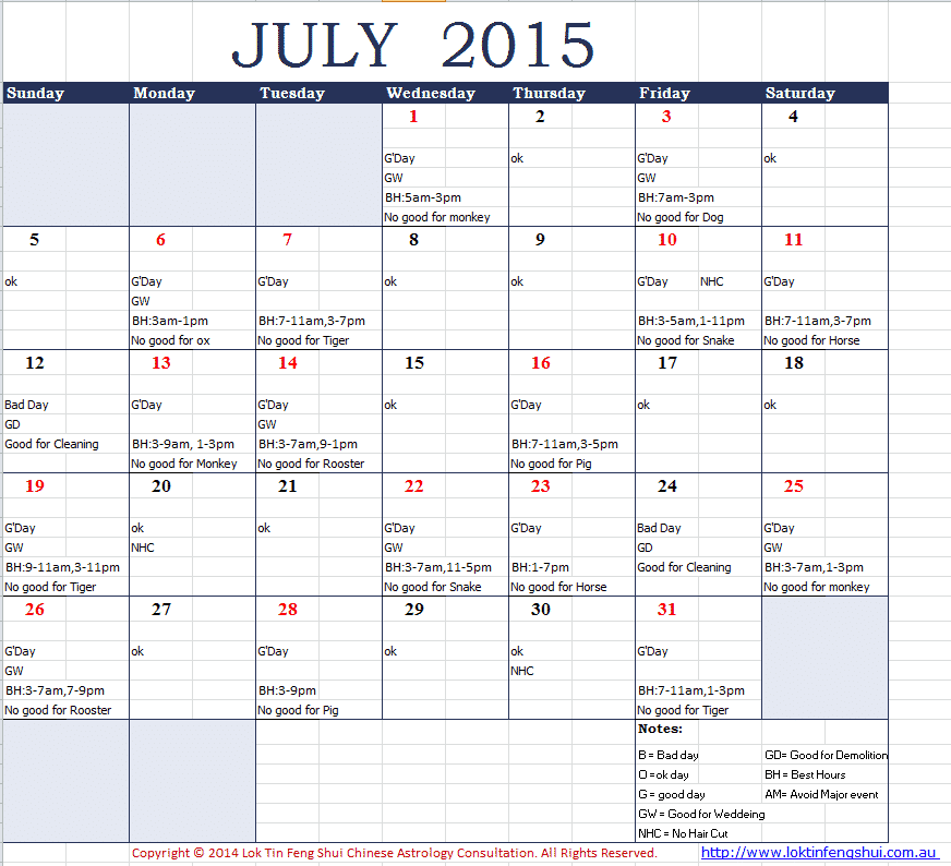 Good Days Bad Days in July 2015