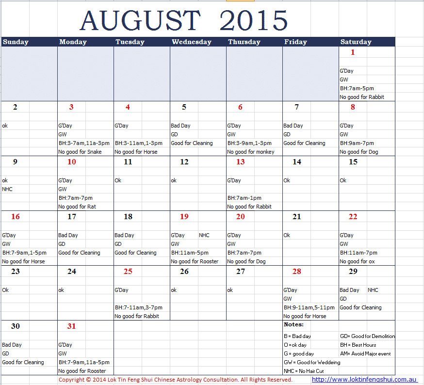 Good Days Bad Days in August 2015