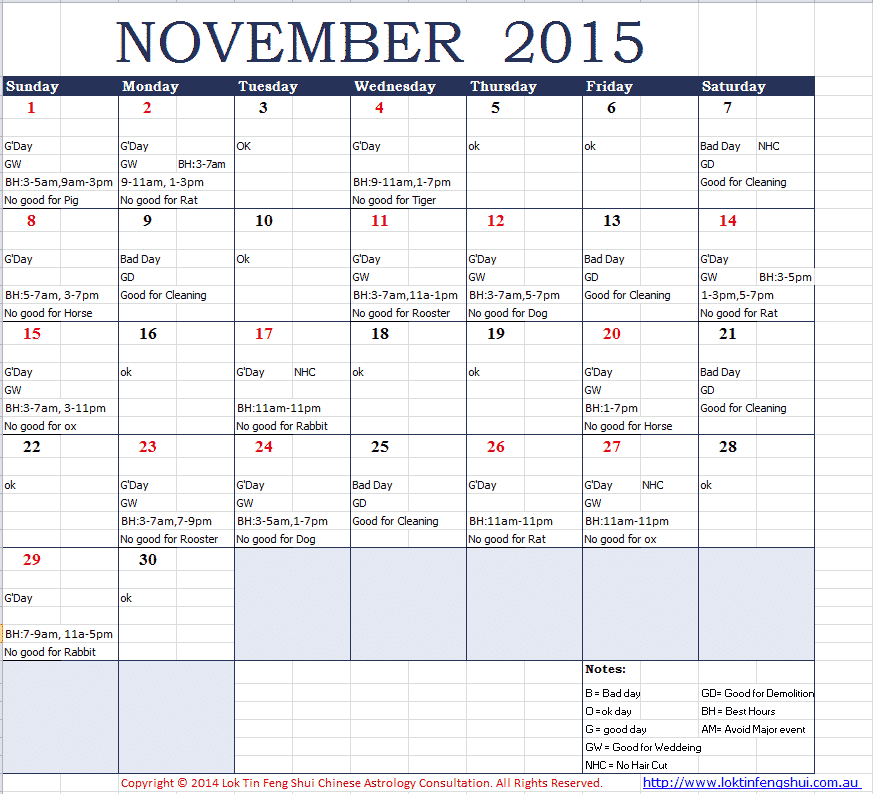 Good and Bad days in November