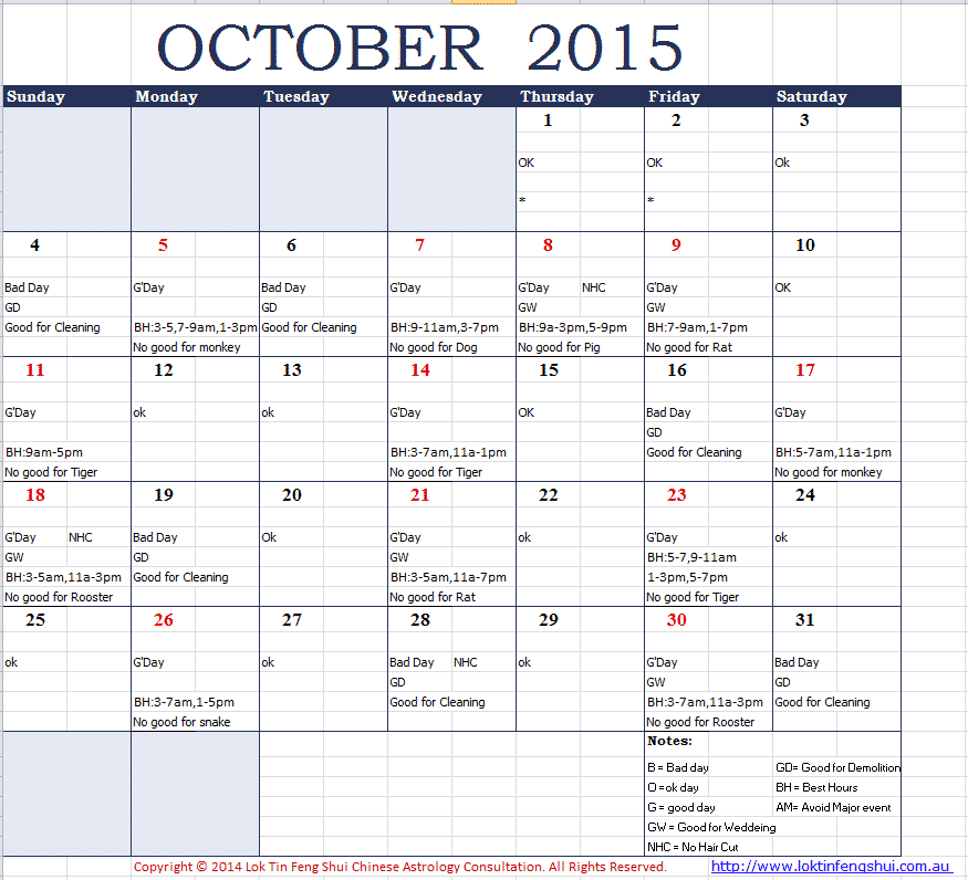 Good Days and Bad days in October 2015
