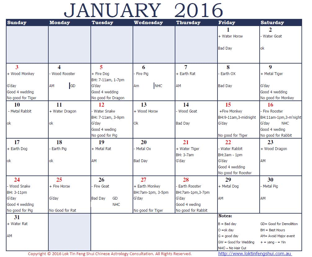 Good Days and Bad Days January 2016