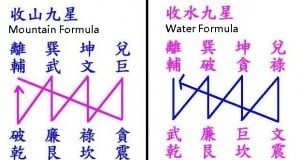 Five Ghosts carry wealth Mountain and Water formulas