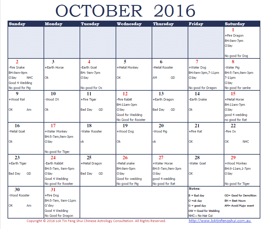 Good days and Bad Days in October 2016