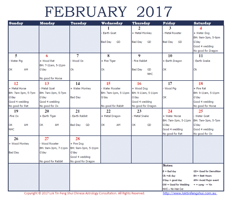 Good and Bad Days in February 2017