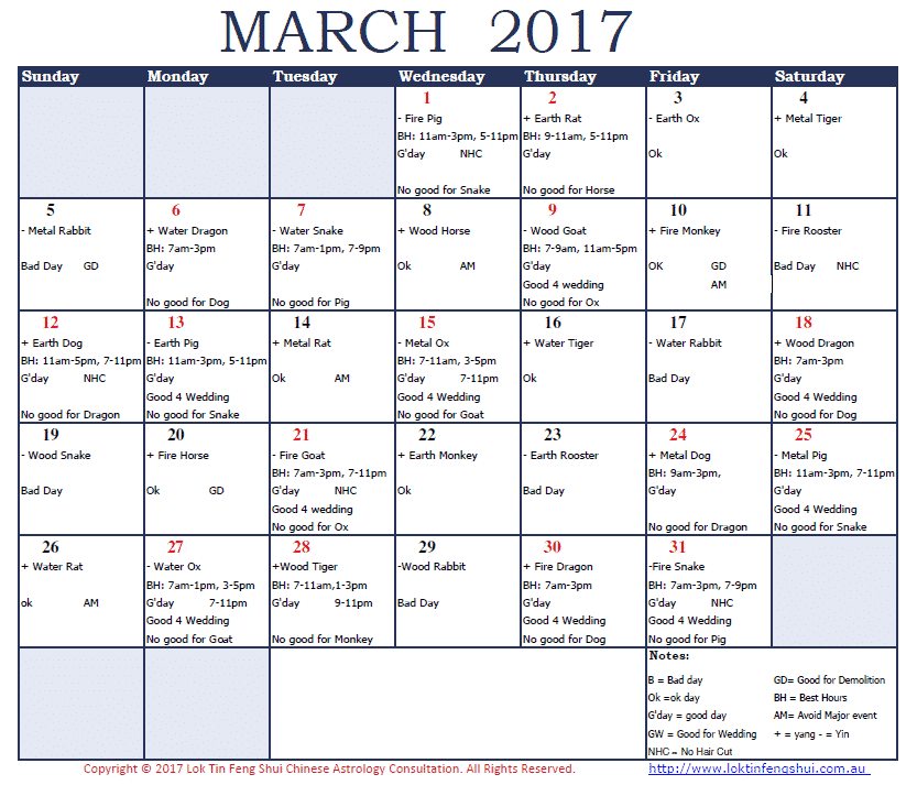 Good Days March 2017