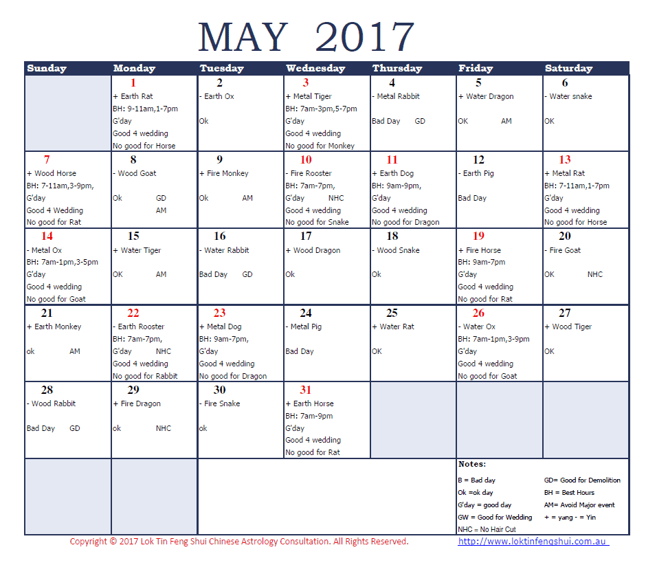 Good Days and Bad Days in May 2017