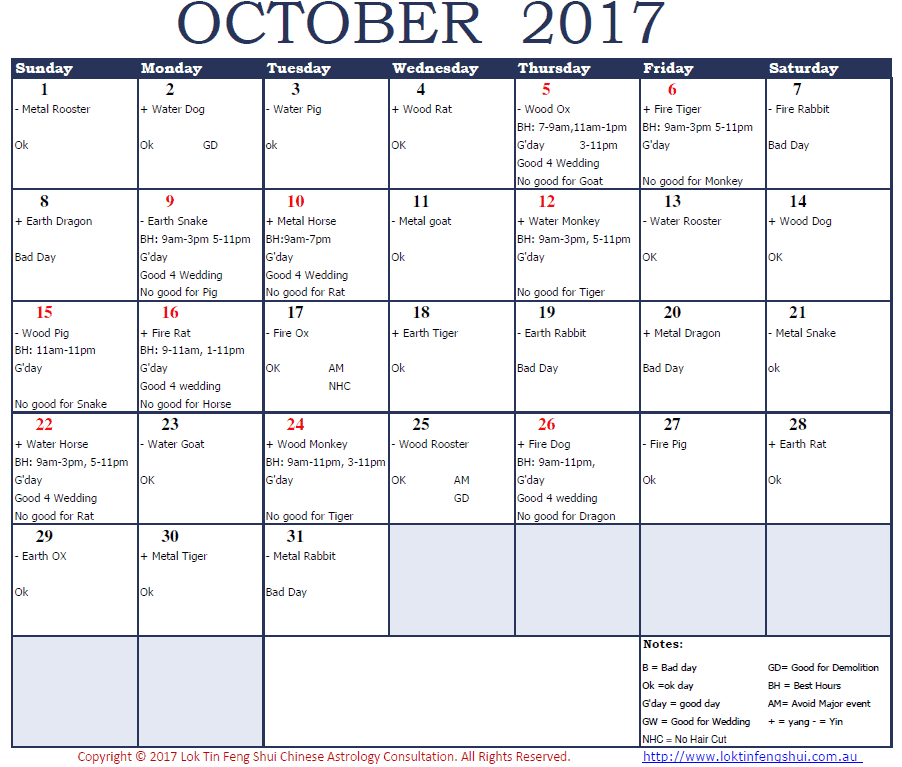 Good Days and Bad Days in October 2017