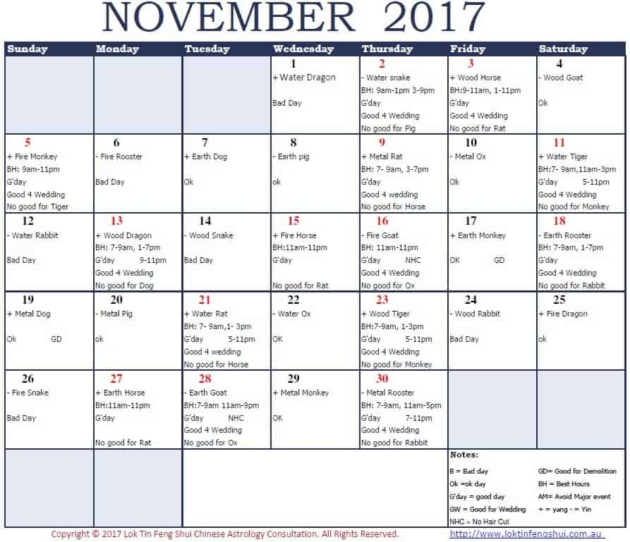 Good and Bad Days in November 2017