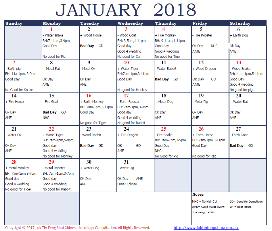 The Good and Bad Days in January 2018