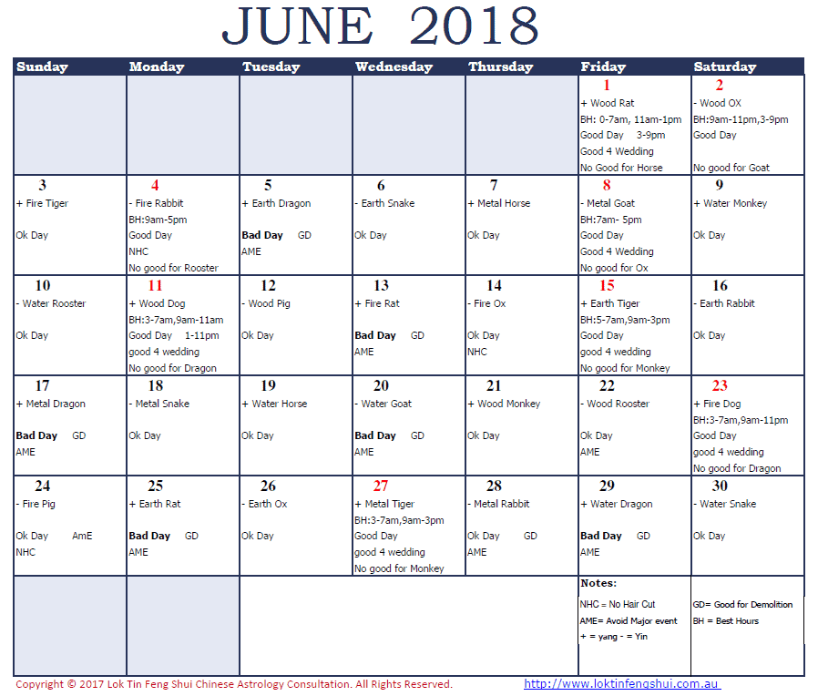 Good Days Bad days in June 2018