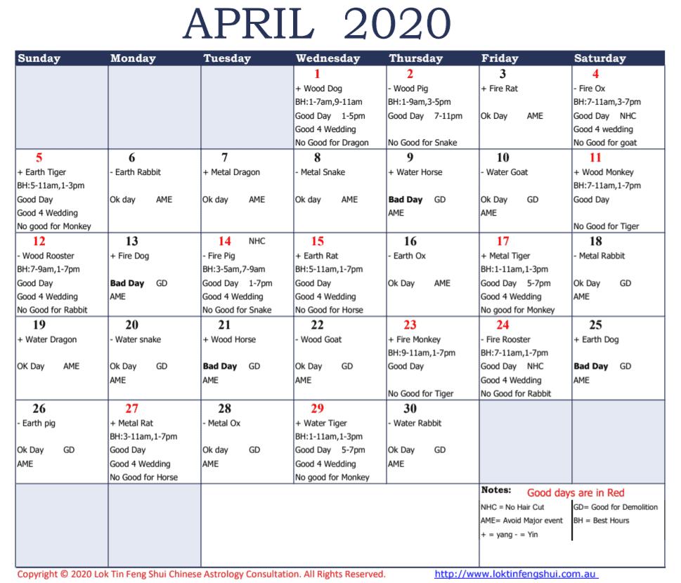 Good Days Bad Days in April