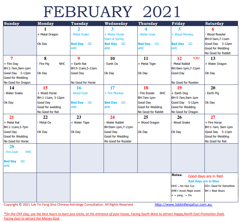 Good days Bad Days in February 2021